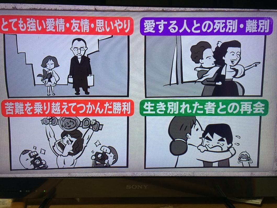 【ろんぶ〜ん】4つの感情