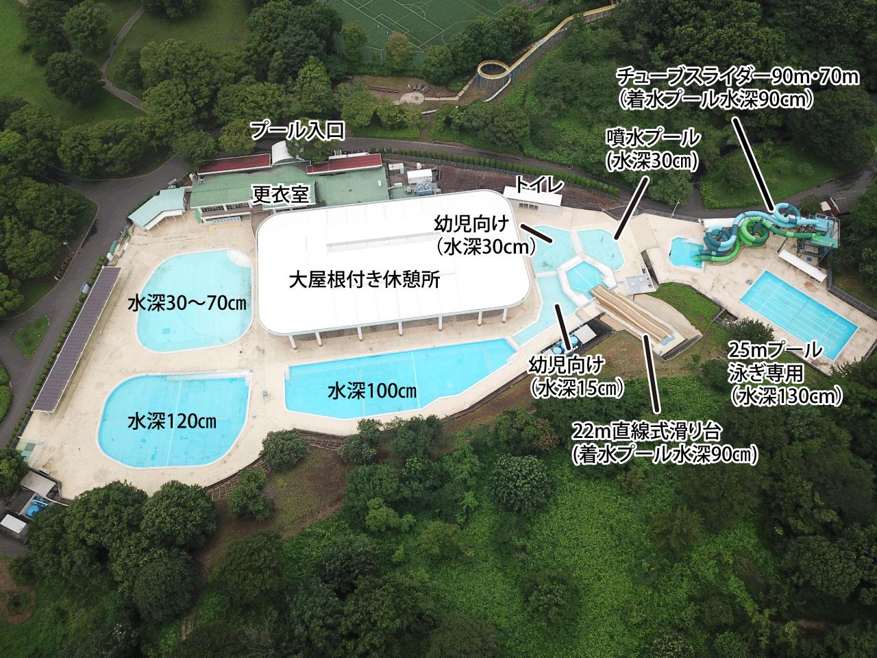 【こどもの国】プールの見取り図